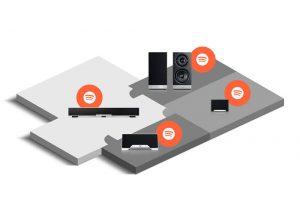 Neu: Raumfeld mit Spotify-Multiroom-Unterstützung